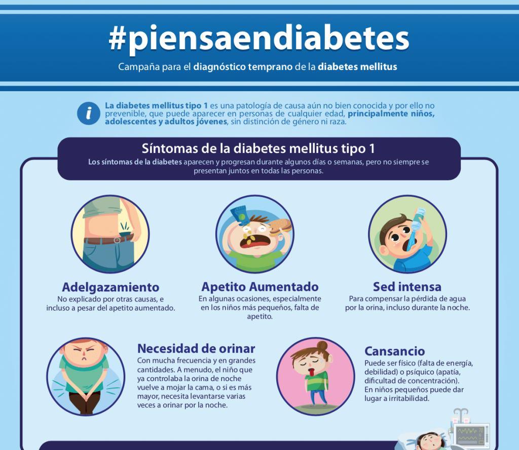 Frecuencia de diabetes en niños