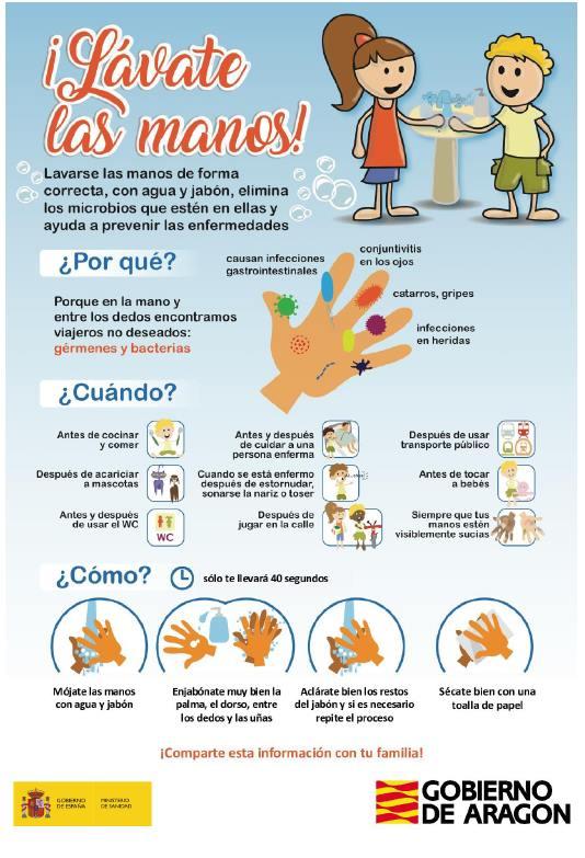 4-Lavar-manos