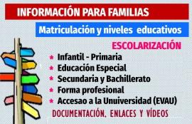 Info-Niveles-educativos